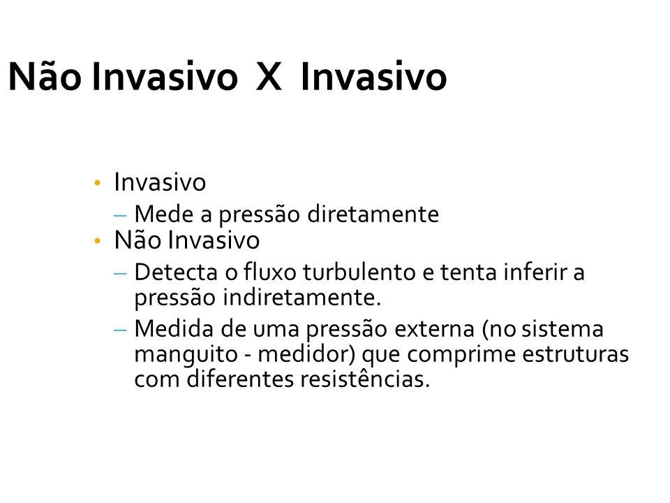 Não Invasivo X Invasivo Invasivo – Mede a pressão diretamente Não Invasivo – Detecta o fluxo turbulento e tenta inferir a pressão indiretamente. – Med