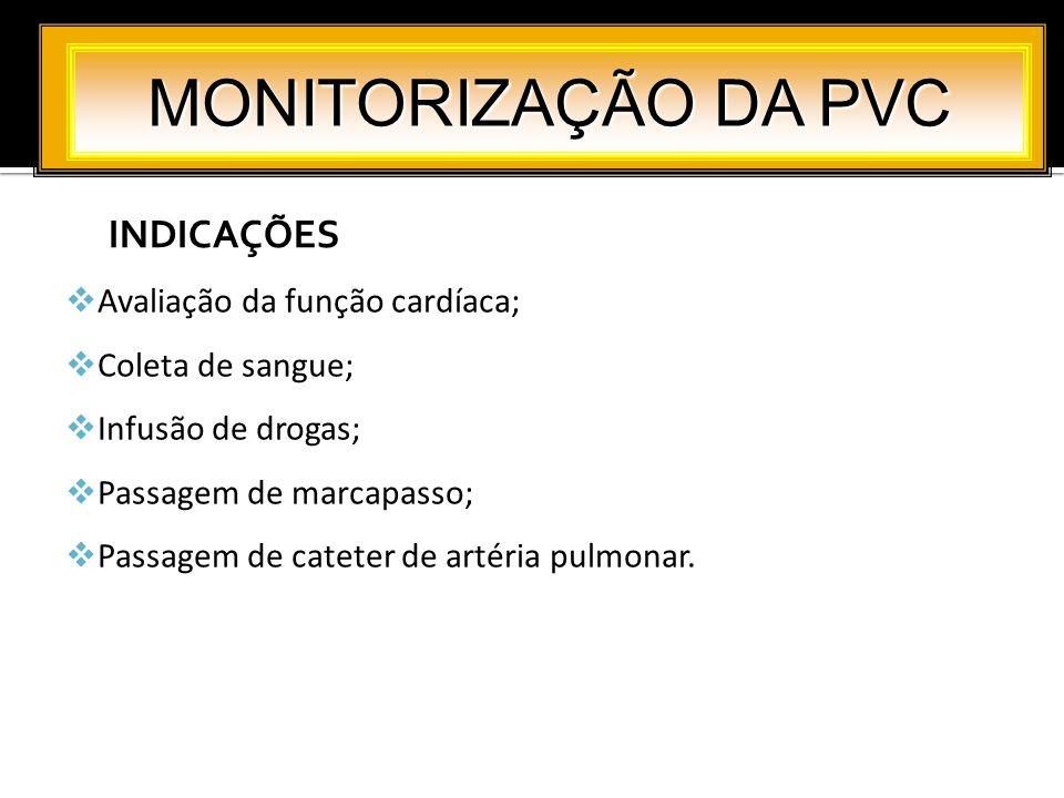 INDICAÇÕES MONITORIZAÇÃO DA PVC Avaliação da função cardíaca; Coleta de sangue; Infusão de drogas; Passagem de marcapasso; Passagem de cateter de arté