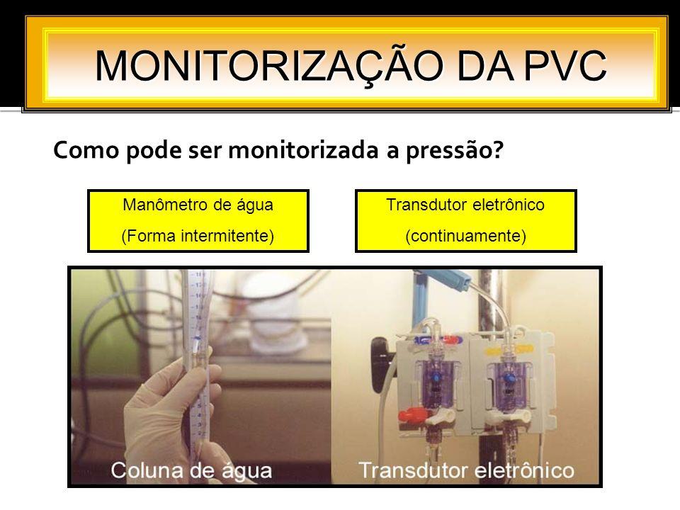 Como pode ser monitorizada a pressão? MONITORIZAÇÃO DA PVC Transdutor eletrônico (continuamente) Manômetro de água (Forma intermitente)
