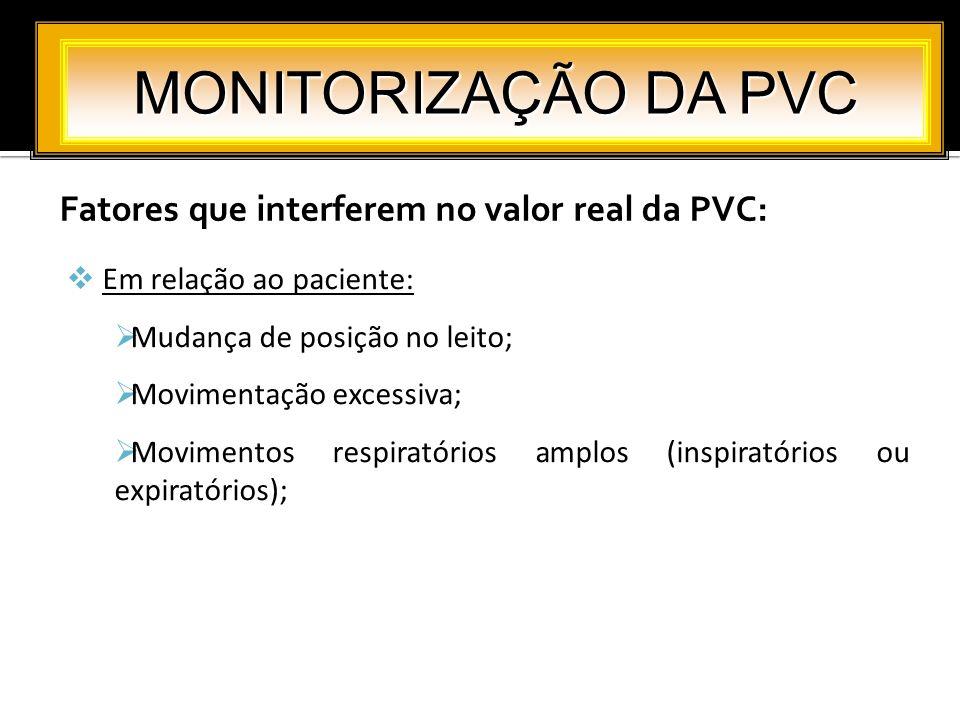 Fatores que interferem no valor real da PVC: MONITORIZAÇÃO DA PVC Em relação ao paciente: Mudança de posição no leito; Movimentação excessiva; Movimen