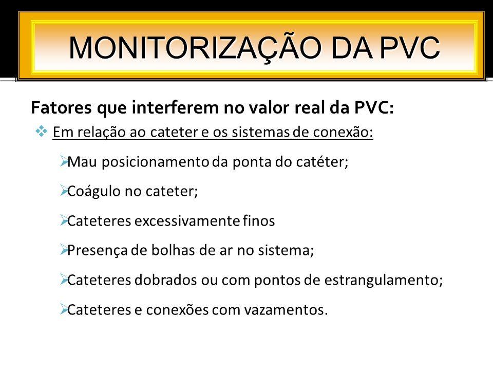 Fatores que interferem no valor real da PVC: MONITORIZAÇÃO DA PVC Em relação ao cateter e os sistemas de conexão: Mau posicionamento da ponta do catét