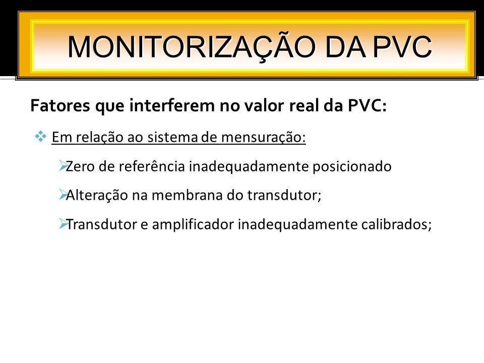 Fatores que interferem no valor real da PVC: MONITORIZAÇÃO DA PVC Em relação ao sistema de mensuração: Zero de referência inadequadamente posicionado