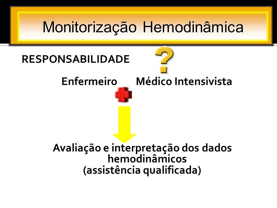 Alterações nos valores da PVC: MONITORIZAÇÃO DA PVC Hipovolemia (Taquicardia ); A vasodilatação venosa, causada por sepse, droga ou causas neurológicas, também podem diminuir a PVC.