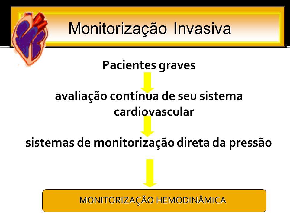 Manômetros de água ou mercúrio: O cateter intravascular é preenchido com líquido e conectado diretamente a uma coluna de água (Pressão Venosa Central) ou a uma coluna de mercúrio (Pressão Arterial Sistêmica) graduadas.