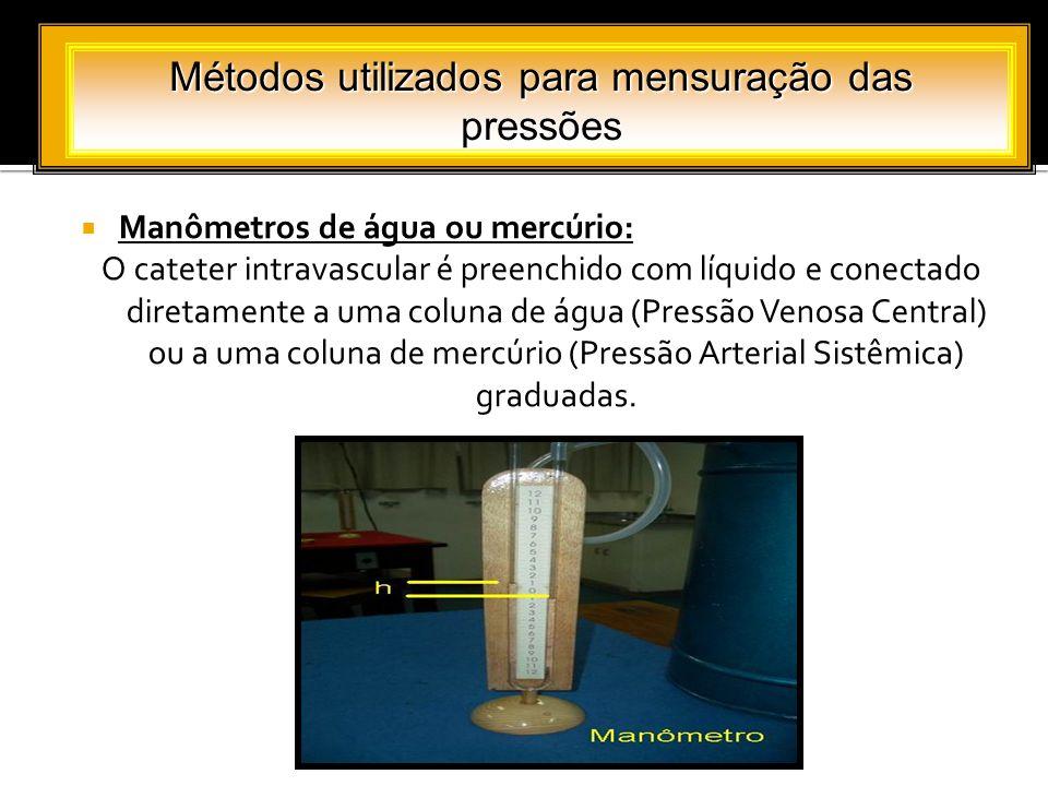 Transdutores eletrônicos de pressão: O cateter intravascular é preenchido com líquido (solução salina fisiológica heparinizada) e conectado a um eletromanômetro (Strain- Gauge) Métodos utilizados para mensuração das pressões