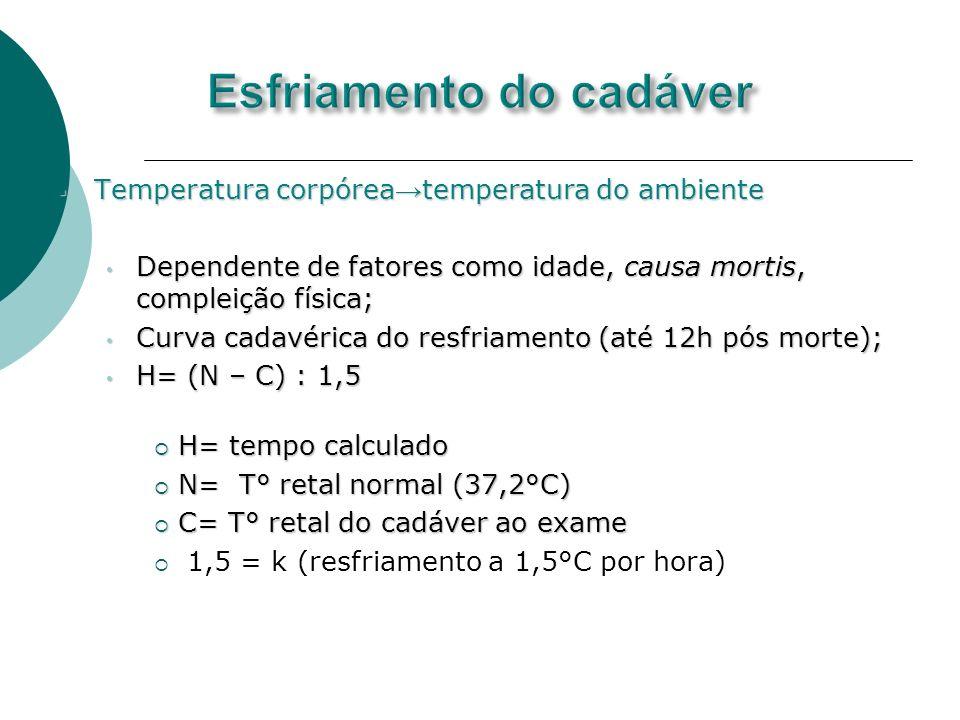 Temperatura corpórea temperatura do ambiente Temperatura corpórea temperatura do ambiente Dependente de fatores como idade, causa mortis, compleição f