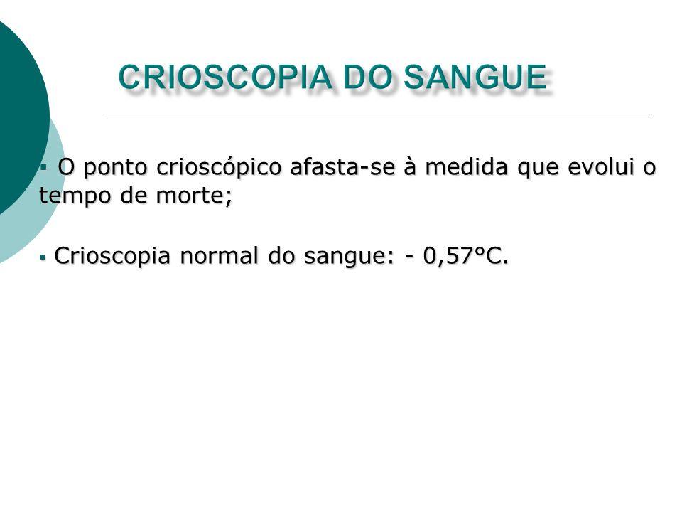 O ponto crioscópico afasta-se à medida que evolui o tempo de morte; O ponto crioscópico afasta-se à medida que evolui o tempo de morte; Crioscopia nor