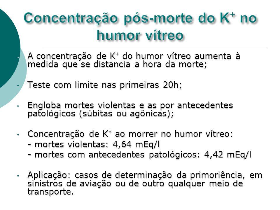 A concentração de K do humor vítreo aumenta à medida que se distancia a hora da morte; A concentração de K do humor vítreo aumenta à medida que se dis