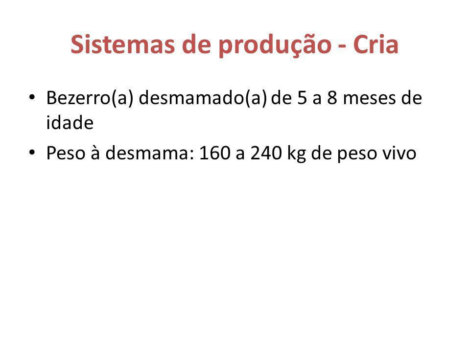 Sistemas de produção - Cria Bezerro(a) desmamado(a) de 5 a 8 meses de idade Peso à desmama: 160 a 240 kg de peso vivo