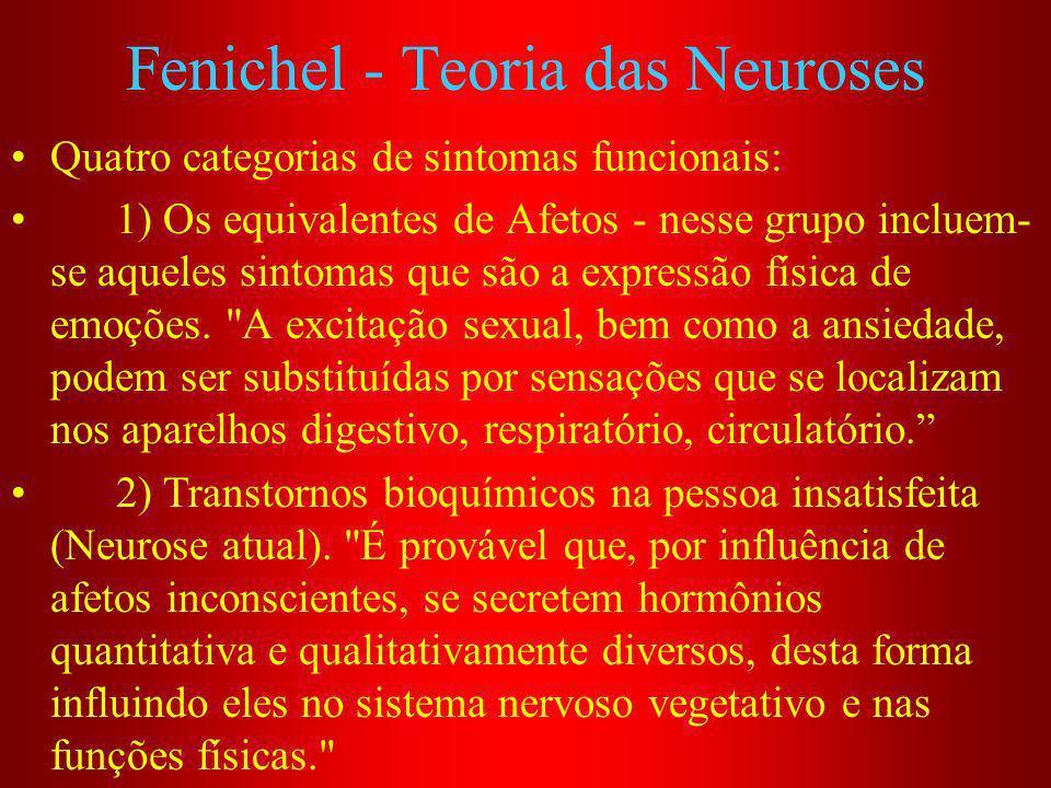 Fenichel - Teoria das Neuroses Quatro categorias de sintomas funcionais: 1) Os equivalentes de Afetos - nesse grupo incluem- se aqueles sintomas que s