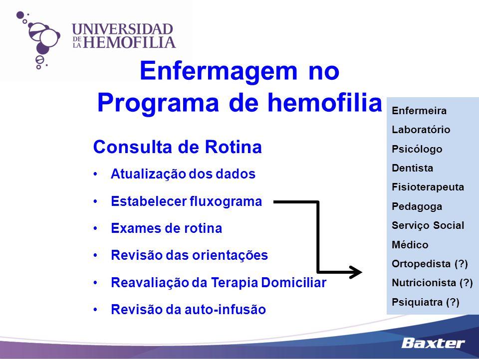 Consulta de Rotina Atualização dos dados Estabelecer fluxograma Exames de rotina Revisão das orientações Reavaliação da Terapia Domiciliar Revisão da