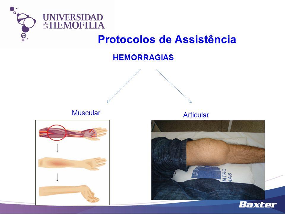 Protocolos de Assistência HEMORRAGIAS Muscular Articular
