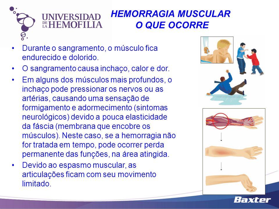 HEMORRAGIA MUSCULAR O QUE OCORRE Durante o sangramento, o músculo fica endurecido e dolorido. O sangramento causa inchaço, calor e dor. Em alguns dos