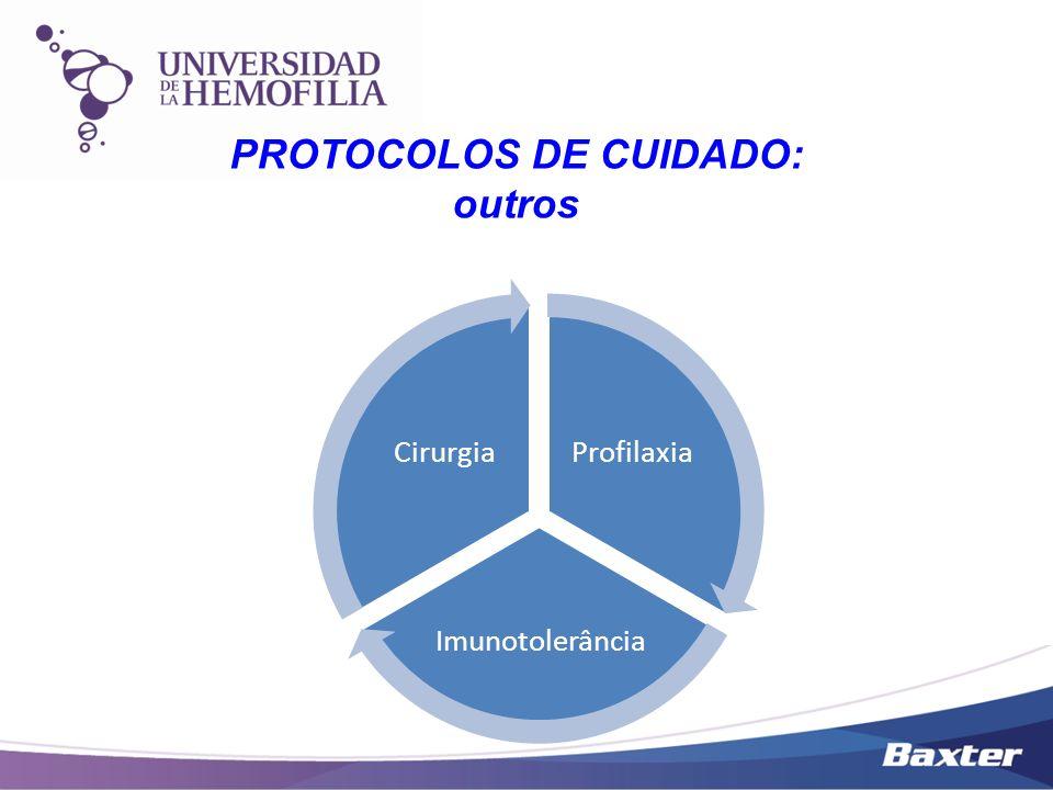 PROTOCOLOS DE CUIDADO: outros Profilaxia Imunotolerância Cirurgia
