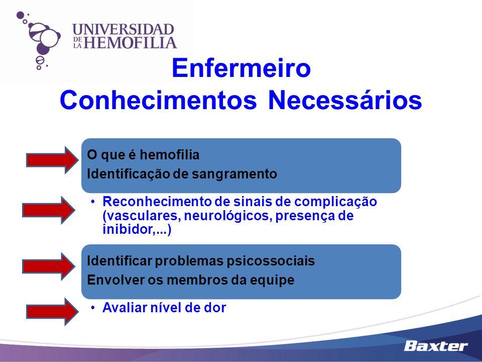 Enfermeiro Conhecimentos Necessários O que é hemofilia Identificação de sangramento Reconhecimento de sinais de complicação (vasculares, neurológicos,