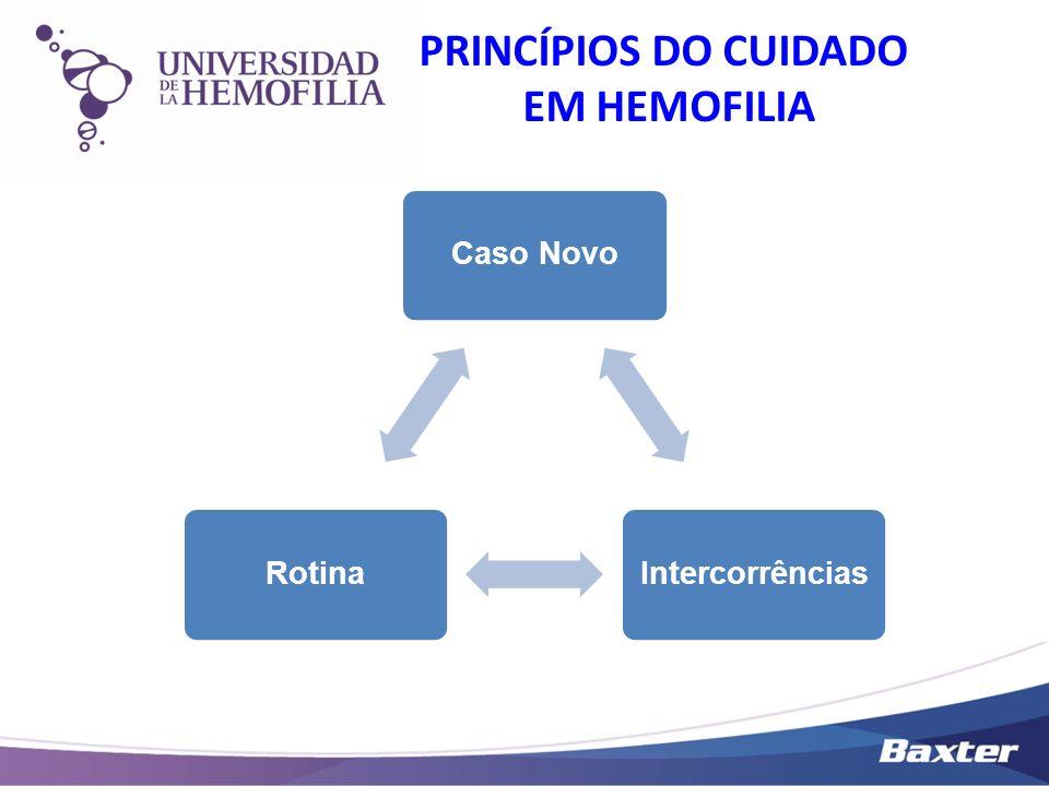 Caso NovoIntercorrênciasRotina PRINCÍPIOS DO CUIDADO EM HEMOFILIA