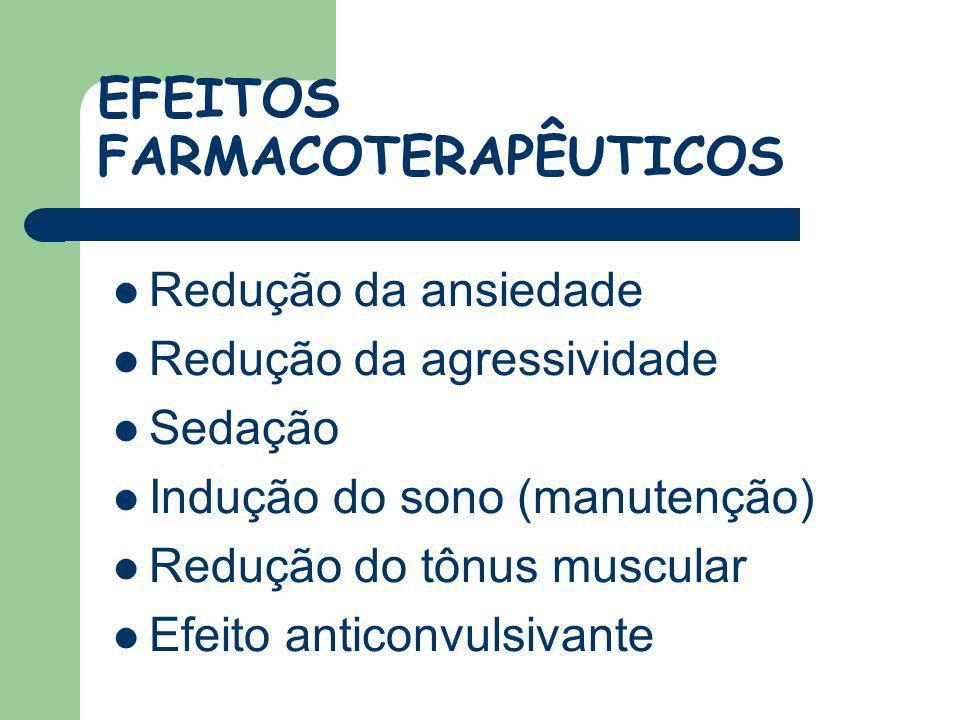 EFEITOS FARMACOTERAPÊUTICOS Redução da ansiedade Redução da agressividade Sedação Indução do sono (manutenção) Redução do tônus muscular Efeito antico