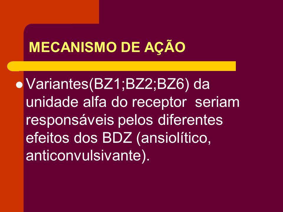 MECANISMO DE AÇÃO Variantes(BZ1;BZ2;BZ6) da unidade alfa do receptor seriam responsáveis pelos diferentes efeitos dos BDZ (ansiolítico, anticonvulsiva
