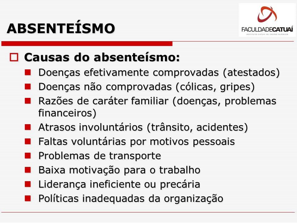 ABSENTEÍSMO Causas do absenteísmo: Causas do absenteísmo: Doenças efetivamente comprovadas (atestados) Doenças efetivamente comprovadas (atestados) Do