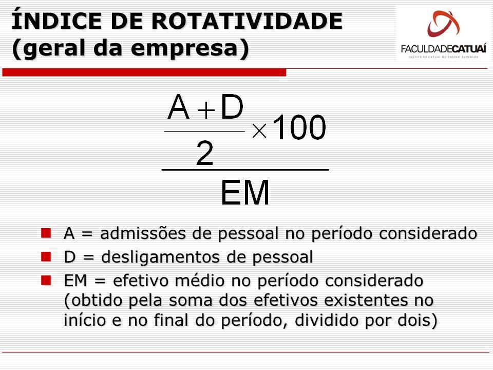 ÍNDICE DE ROTATIVIDADE (geral da empresa) A = admissões de pessoal no período considerado A = admissões de pessoal no período considerado D = desligam