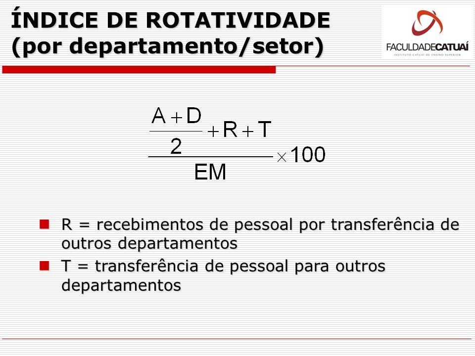 ÍNDICE DE ROTATIVIDADE (por departamento/setor) R = recebimentos de pessoal por transferência de outros departamentos R = recebimentos de pessoal por