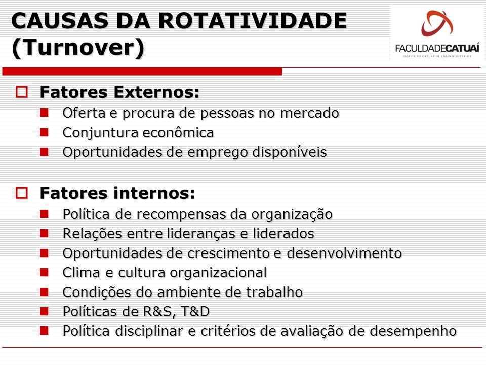 CAUSAS DA ROTATIVIDADE (Turnover) Fatores Externos: Fatores Externos: Oferta e procura de pessoas no mercado Oferta e procura de pessoas no mercado Co