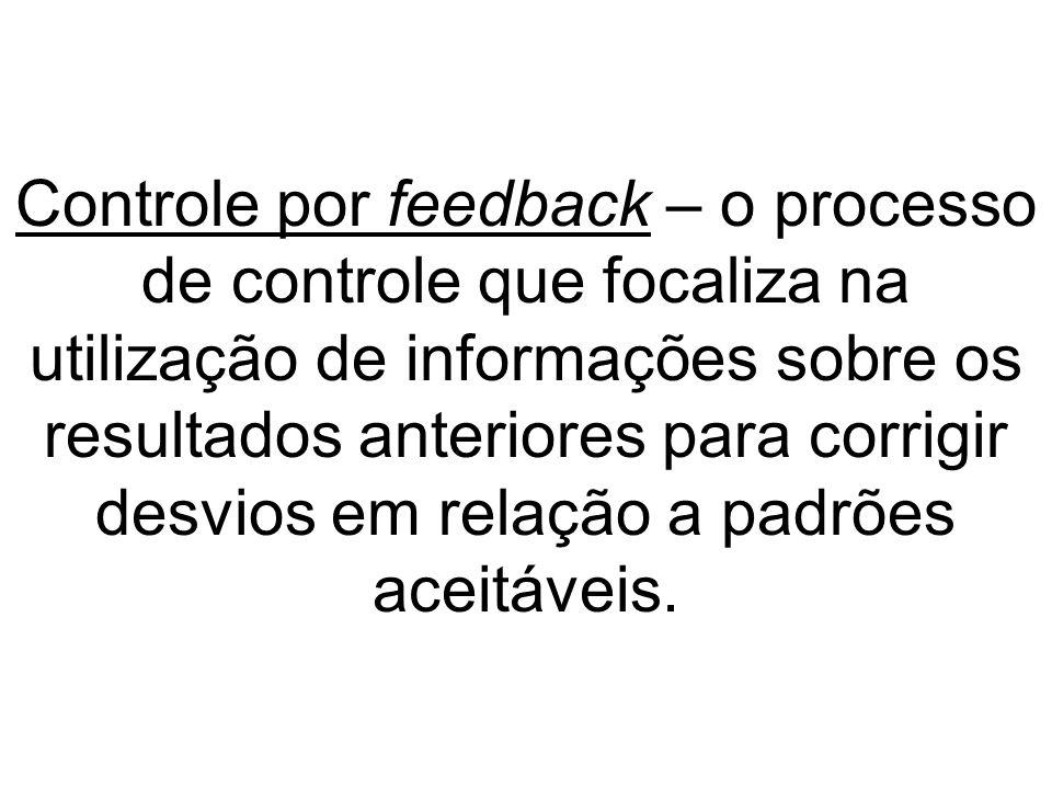 Controle por feedback – o processo de controle que focaliza na utilização de informações sobre os resultados anteriores para corrigir desvios em relaç