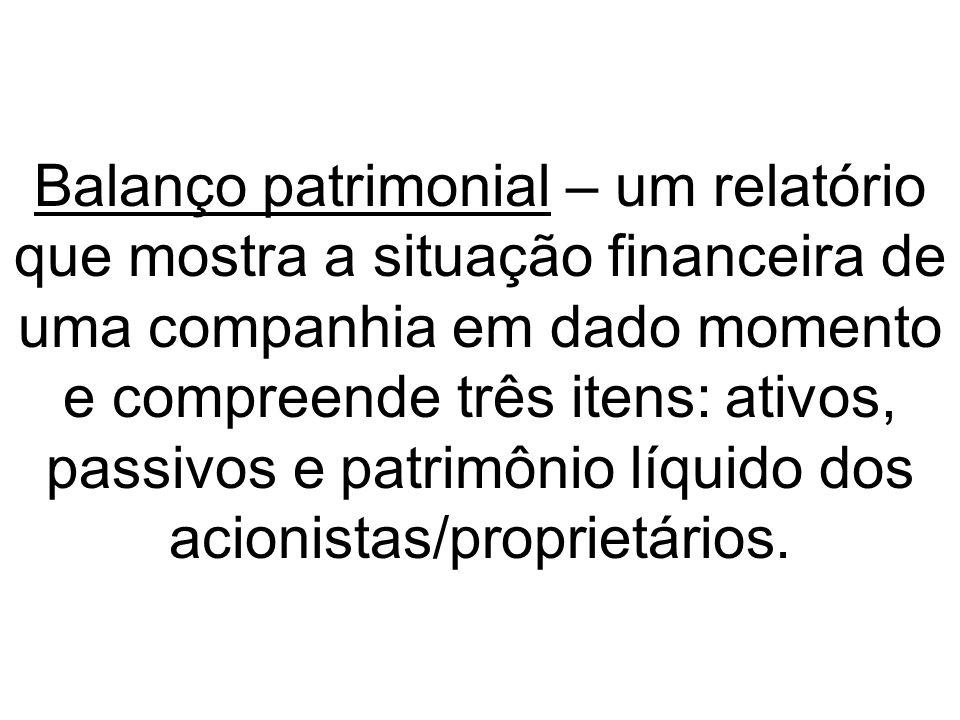 Balanço patrimonial – um relatório que mostra a situação financeira de uma companhia em dado momento e compreende três itens: ativos, passivos e patri