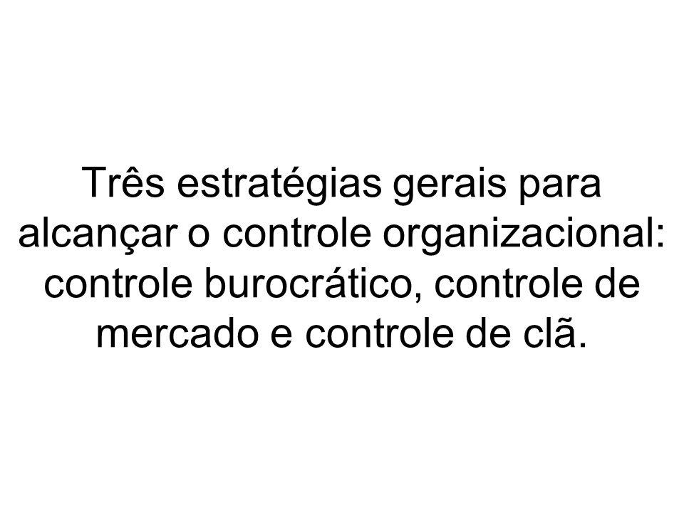 Três estratégias gerais para alcançar o controle organizacional: controle burocrático, controle de mercado e controle de clã.