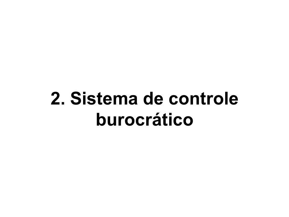 2.7 Elaborando sistemas de controle eficazes