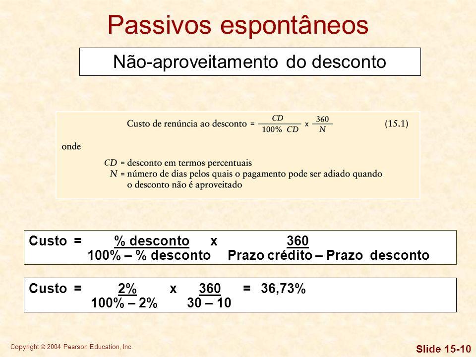 Copyright © 2004 Pearson Education, Inc. Slide 15-9 Passivos espontâneos Não-aproveitamento do desconto