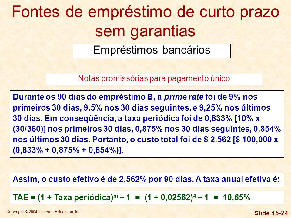 Copyright © 2004 Pearson Education, Inc. Slide 15-23 Fontes de empréstimo de curto prazo sem garantias Empréstimos bancários Notas promissórias para p