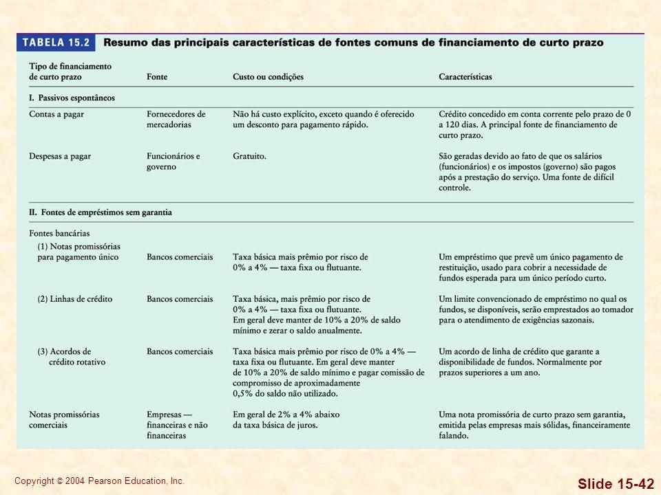 Copyright © 2004 Pearson Education, Inc. Slide 15-41 Fontes de empréstimo de curto prazo sem garantias Um empréstimo garantido por recibo de depósito