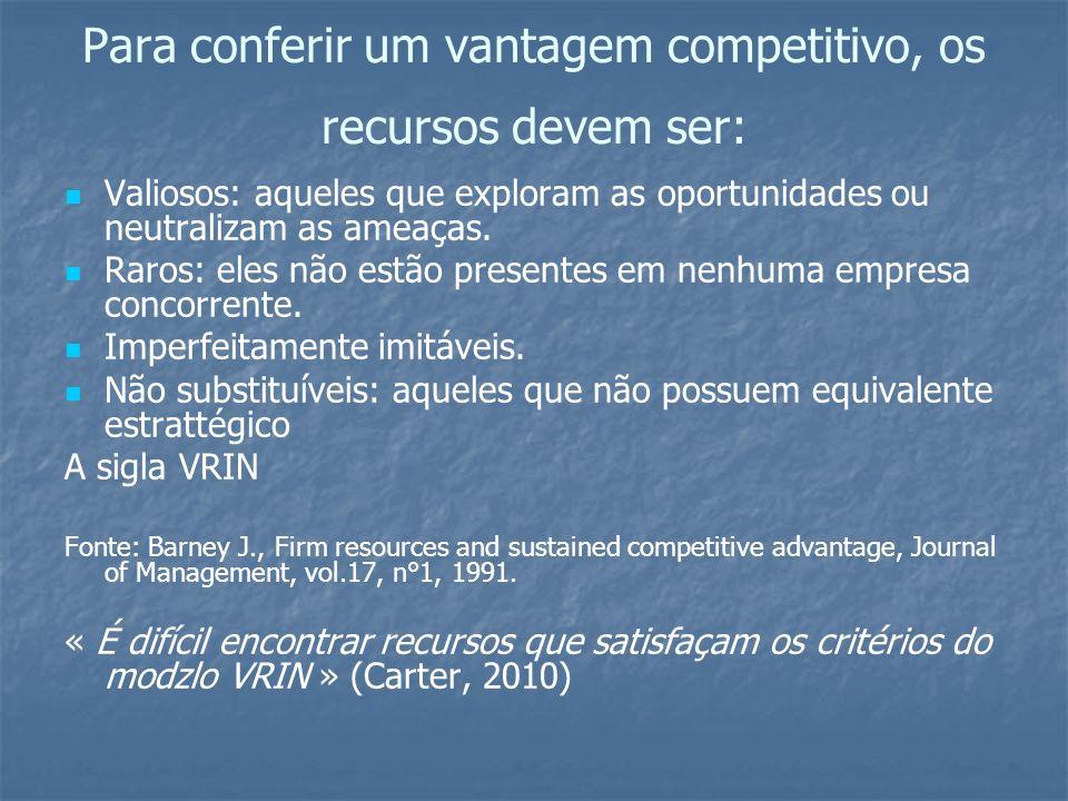 Para conferir um vantagem competitivo, os recursos devem ser: Valiosos: aqueles que exploram as oportunidades ou neutralizam as ameaças. Raros: eles n