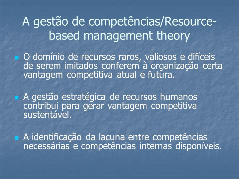 A gestão de competências/Resource- based management theory O domínio de recursos raros, valiosos e difíceis de serem imitados conferem à organização c