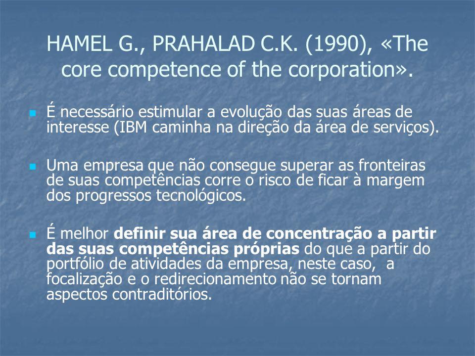 HAMEL G., PRAHALAD C.K. (1990), «The core competence of the corporation». É necessário estimular a evolução das suas áreas de interesse (IBM caminha n