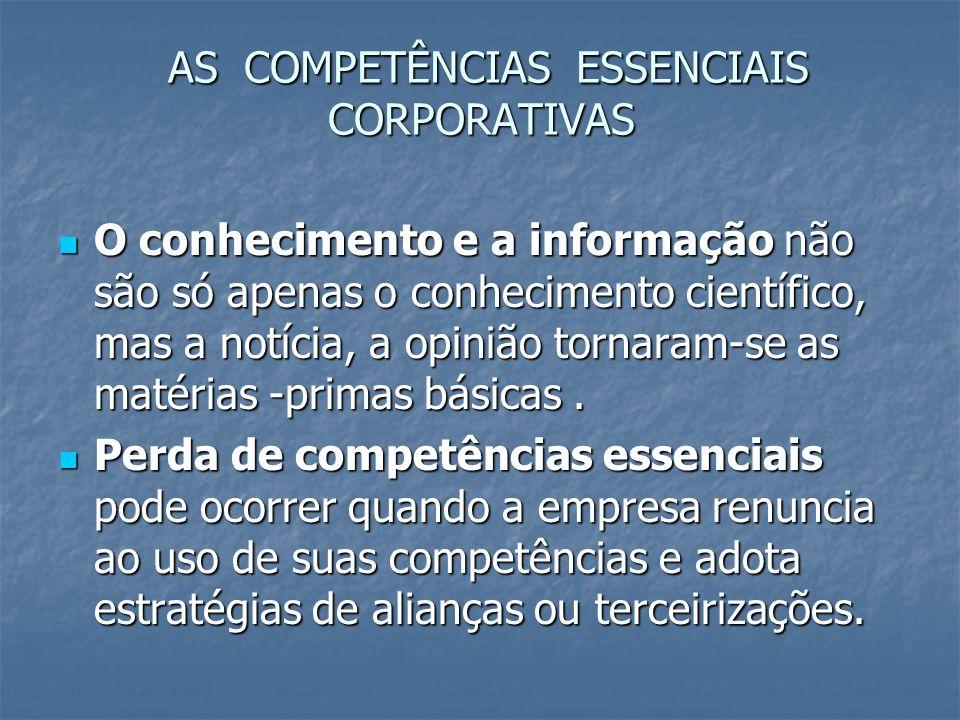 AS COMPETÊNCIAS ESSENCIAIS CORPORATIVAS AS COMPETÊNCIAS ESSENCIAIS CORPORATIVAS O conhecimento e a informação não são só apenas o conhecimento científ