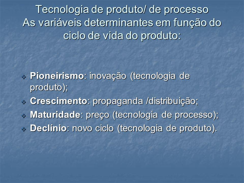 Tecnologia de produto/ de processo As variáveis determinantes em função do ciclo de vida do produto: Pioneirismo: inovação (tecnologia de produto); Pi