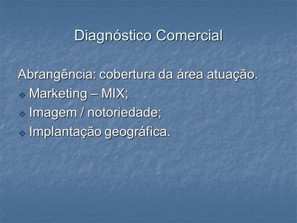 Diagnóstico Comercial Abrangência: cobertura da área atuação. Marketing – MIX; Marketing – MIX; Imagem / notoriedade; Imagem / notoriedade; Implantaçã