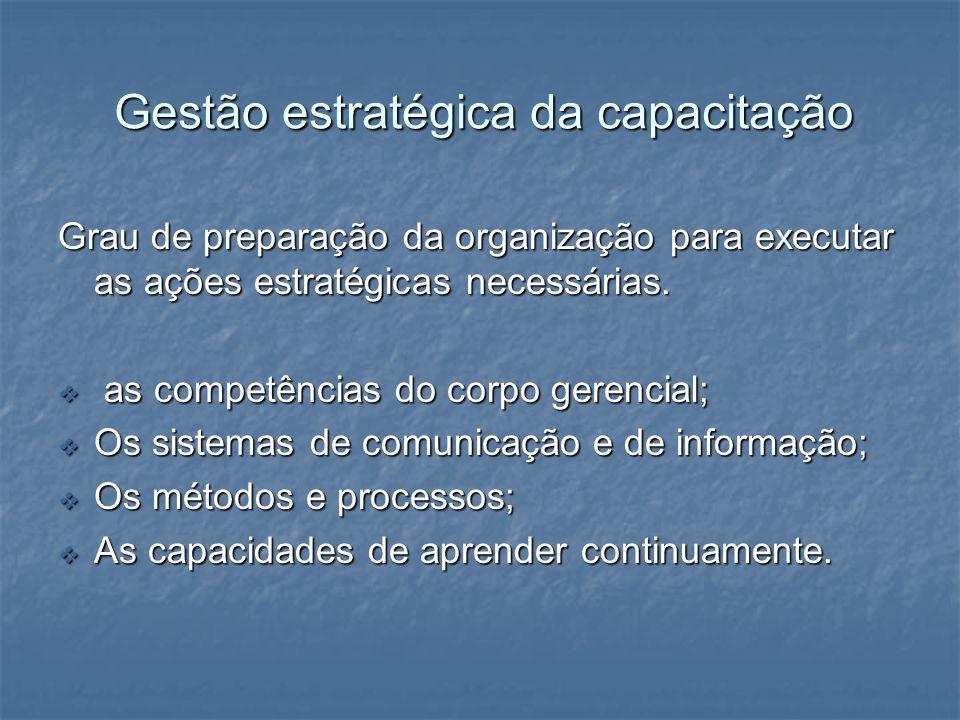 Gestão estratégica da capacitação Grau de preparação da organização para executar as ações estratégicas necessárias. as competências do corpo gerencia
