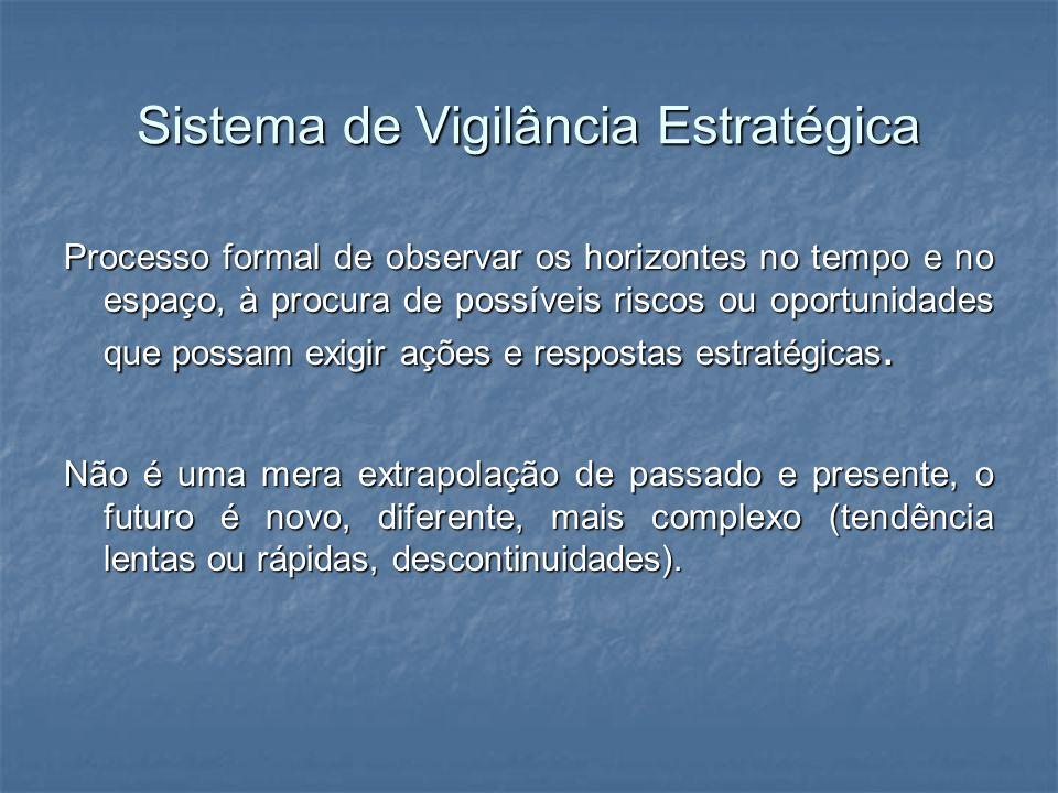Sistema de Vigilância Estratégica Processo formal de observar os horizontes no tempo e no espaço, à procura de possíveis riscos ou oportunidades que p