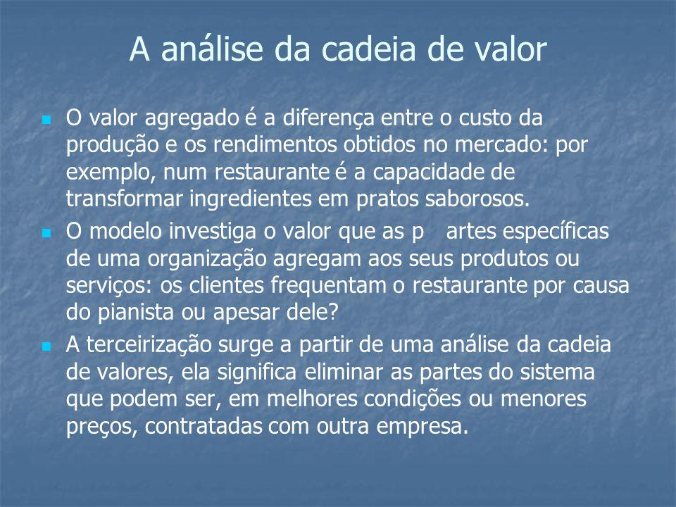 A análise da cadeia de valor O valor agregado é a diferença entre o custo da produção e os rendimentos obtidos no mercado: por exemplo, num restaurant