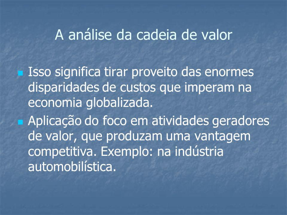 A análise da cadeia de valor Isso significa tirar proveito das enormes disparidades de custos que imperam na economia globalizada. Aplicação do foco e