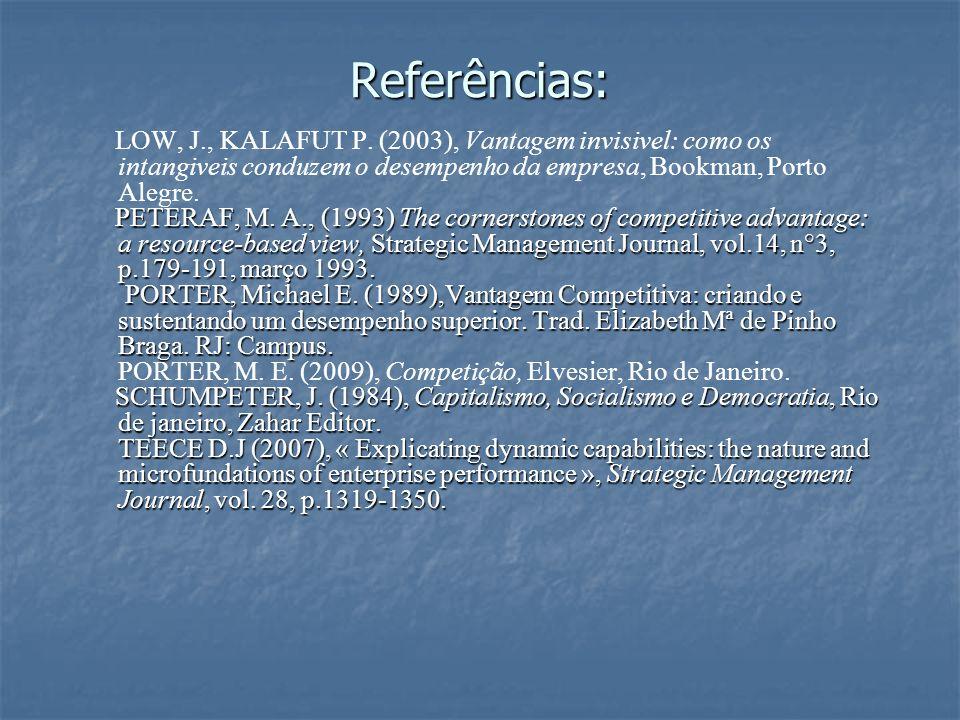 Referências: LOW, J., KALAFUT P. (2003), Vantagem invisivel: como os intangiveis conduzem o desempenho da empresa, Bookman, Porto Alegre. PETERAF, M.