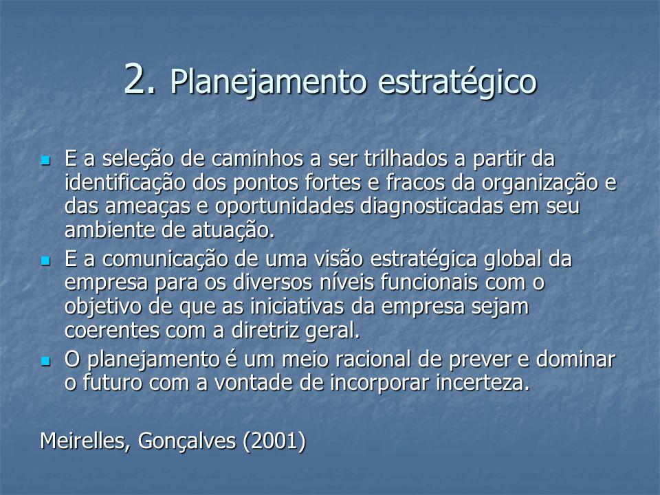2. Planejamento estratégico E a seleção de caminhos a ser trilhados a partir da identificação dos pontos fortes e fracos da organização e das ameaças