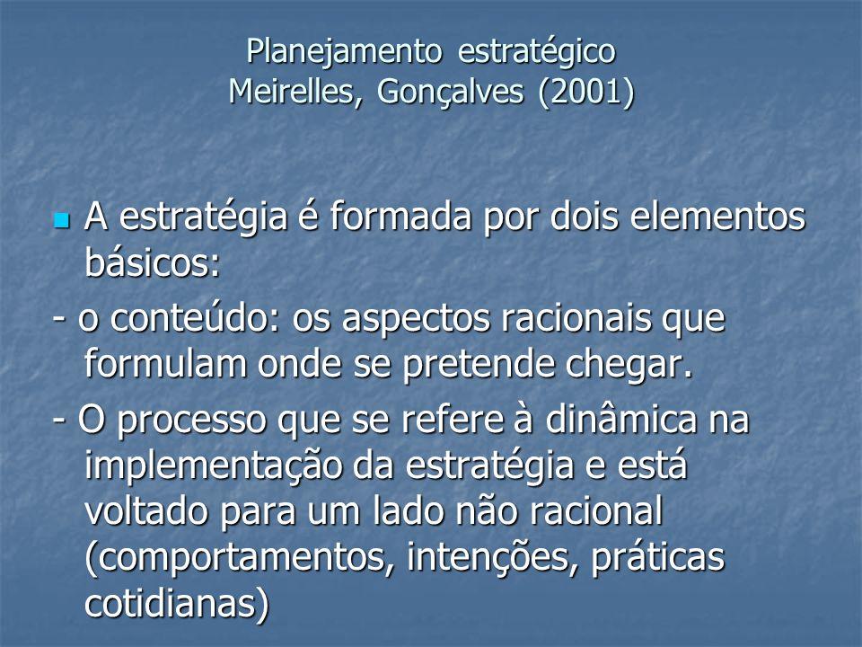 Planejamento estratégico Meirelles, Gonçalves (2001) A estratégia é formada por dois elementos básicos: A estratégia é formada por dois elementos bási