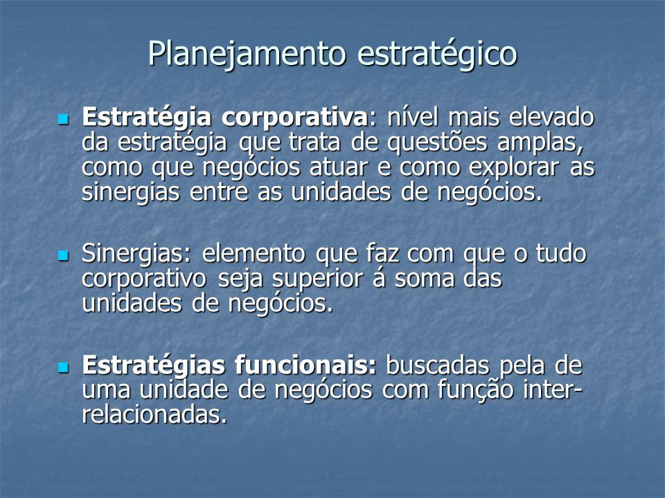 Planejamento estratégico Estratégia corporativa: nível mais elevado da estratégia que trata de questões amplas, como que negócios atuar e como explora