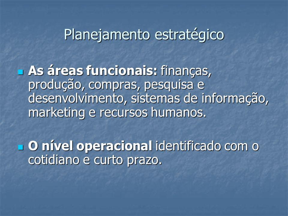 Planejamento estratégico As áreas funcionais: finanças, produção, compras, pesquisa e desenvolvimento, sistemas de informação, marketing e recursos hu