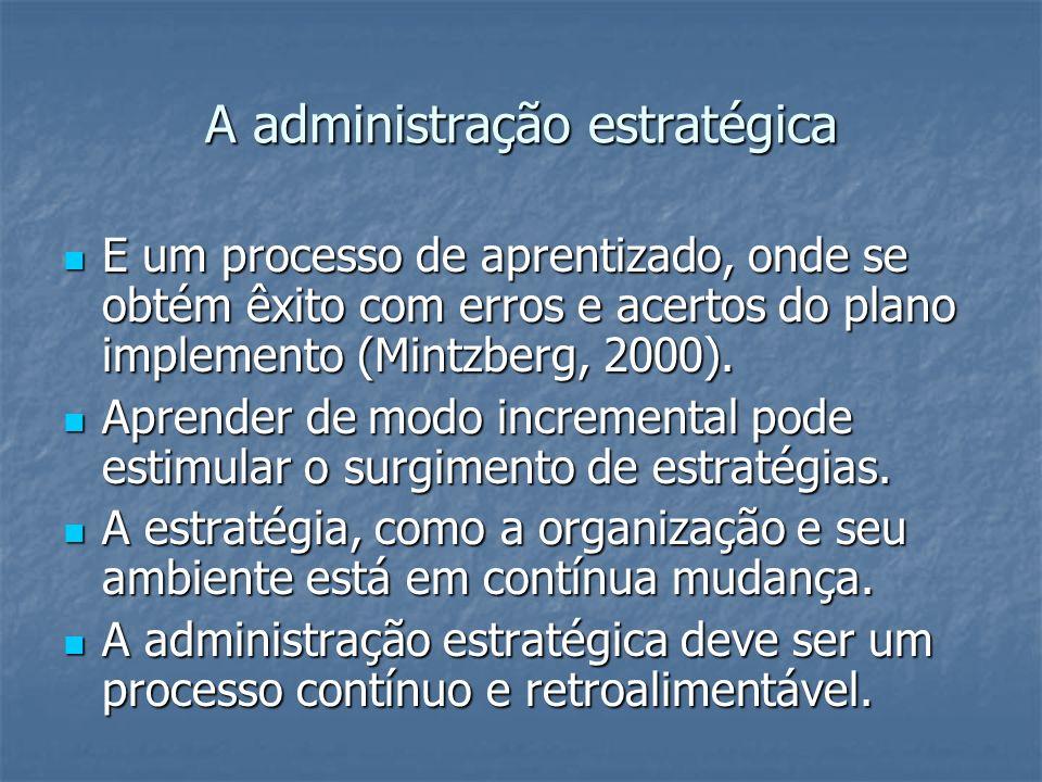 A administração estratégica E um processo de aprentizado, onde se obtém êxito com erros e acertos do plano implemento (Mintzberg, 2000). E um processo