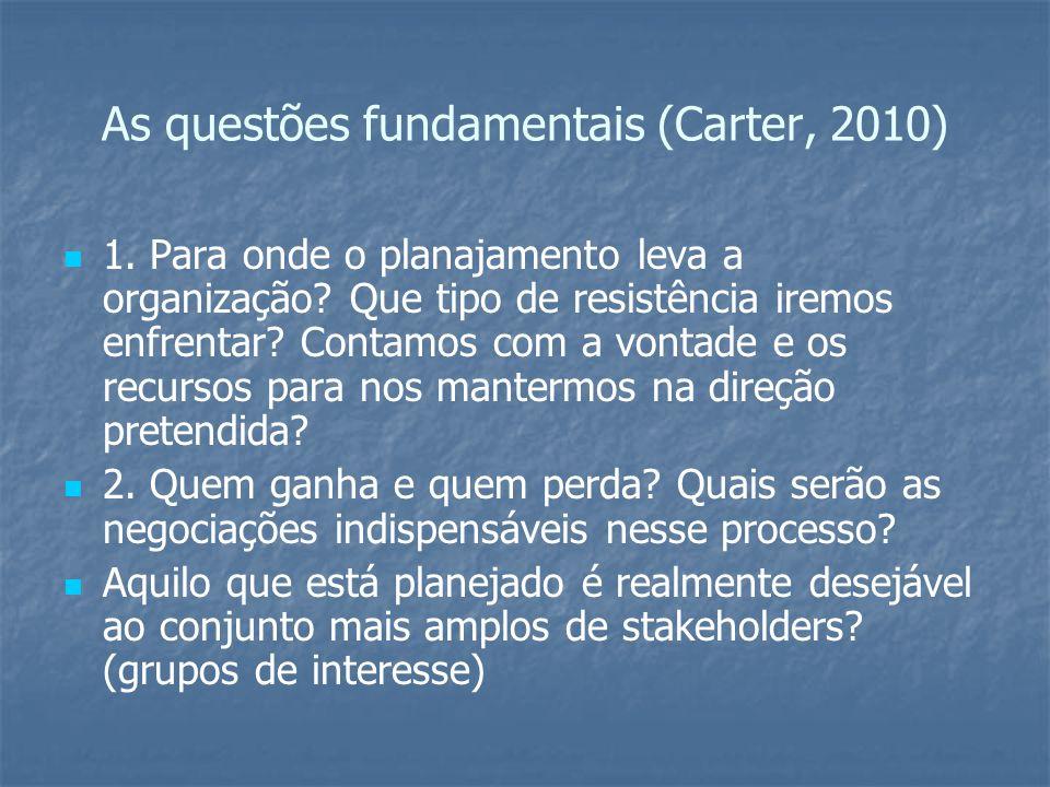 As questões fundamentais (Carter, 2010) 1. Para onde o planajamento leva a organização? Que tipo de resistência iremos enfrentar? Contamos com a vonta